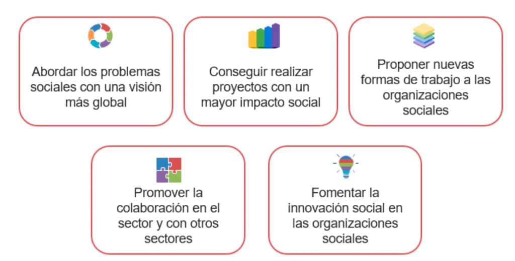 Convocatoria El Desafío de Talento Solidario.